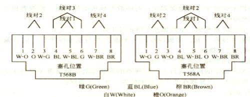 电路 电路图 电子 原理图 500_194